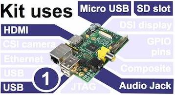 Little Pi Shop : Iridium Starter Kit [KIRBB0-001] - £99 50